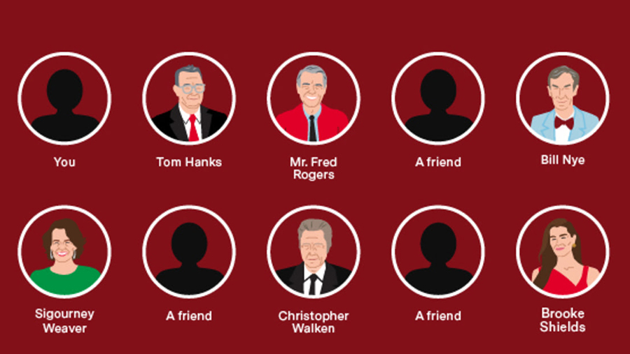 Diagram of celebrities that are 6 feet tall or greater